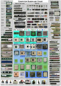 Computer_hardware_poster_1280